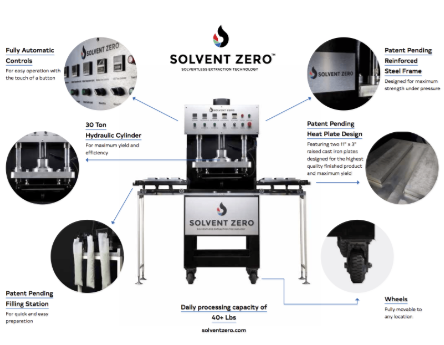 The Benefits of Solvent-less Extraction Machines