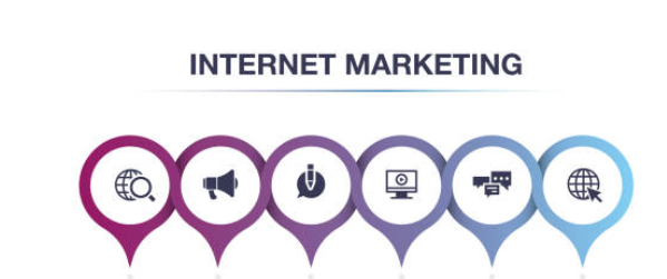 Importance Of Digital Marketing Services