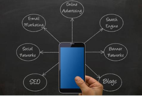 Benefits of Employing a Digital Marketing Company