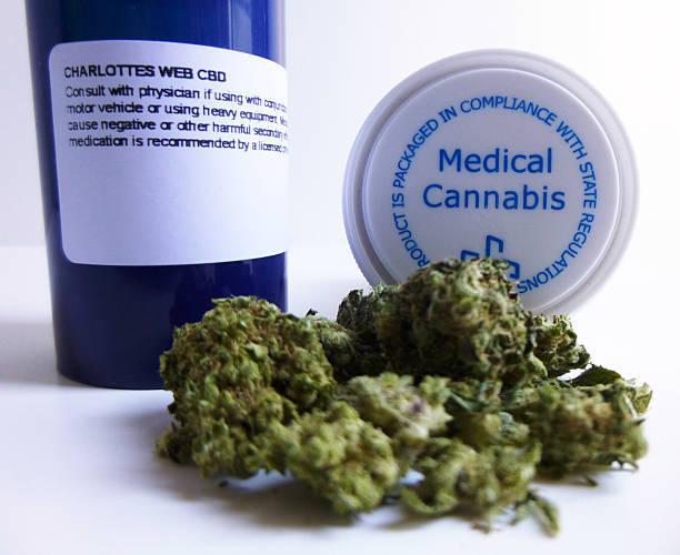 Benefits of Medical Marijuana Products