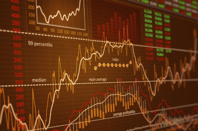 How to Identify the Right Online Trading Platform