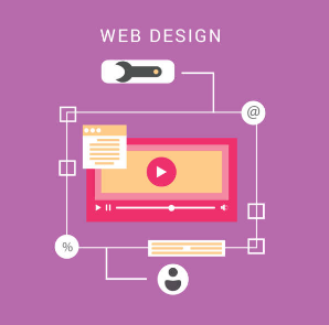 The Importance of Responsive SEO & Web Design Services
