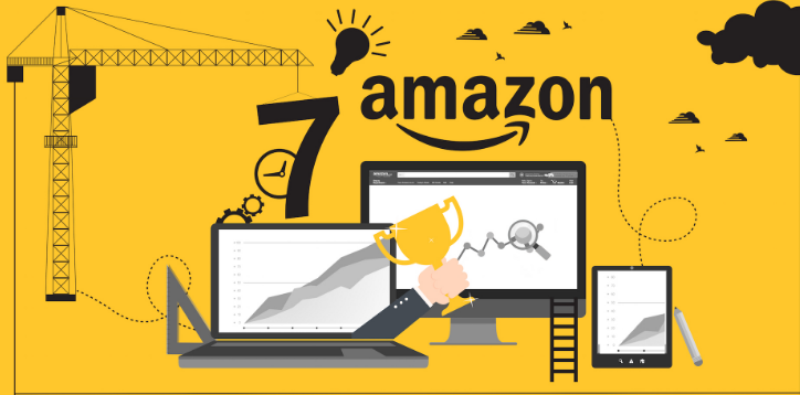 The Best Amazon Re Pricing Software You Should Opt For At All Times