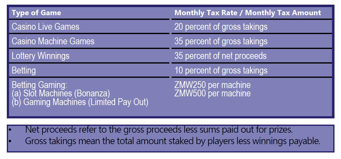 Como conseguir paysafecard gratis