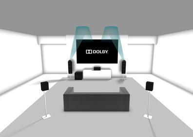 5.1 surround sound in room