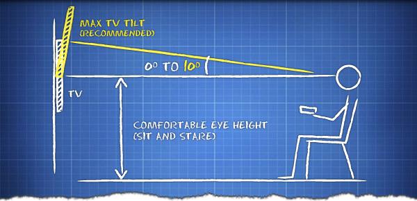 TV height