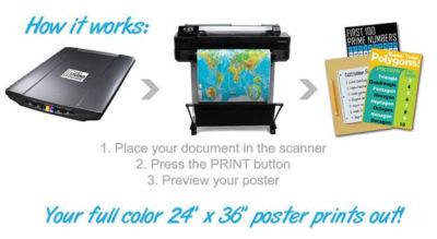Printer Poster express