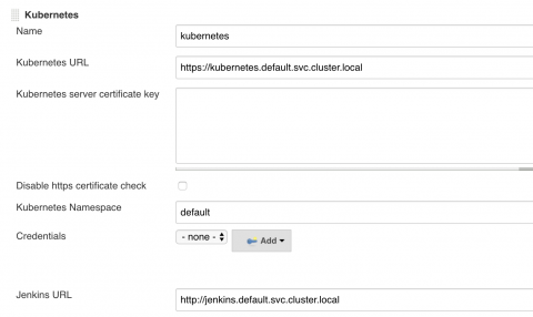Kubernetes and on-demand CI builders — Xebia Blog