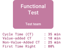 process step - metrics