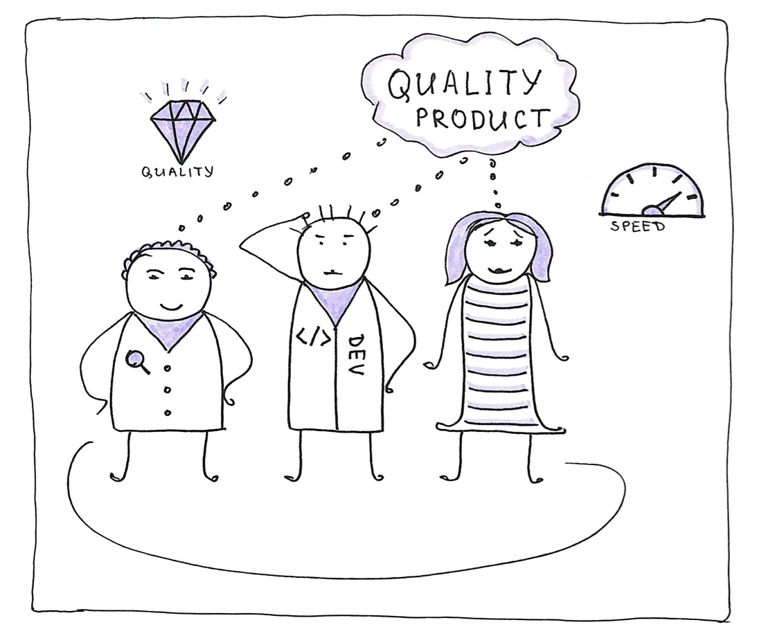 How the testing as a team responsibility is affecting the product quality
