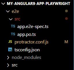 Project e2e folder structure