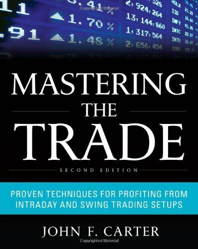 9780071775144 image Mastering the Trade, Second Edition: Proven Techniques for Profiting from Intraday and Swing Trading Setups