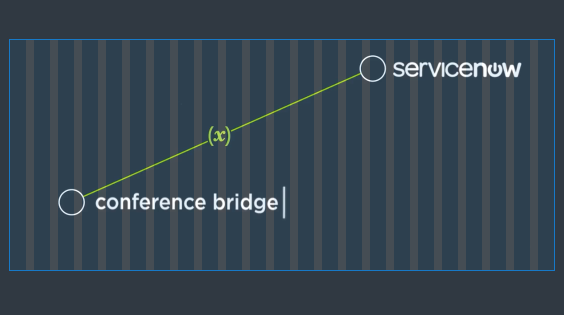 ServiceNow opens a conference bridge