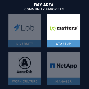 The Timmy Awards recognized xMatters as the SF Bay Area Best Startup.