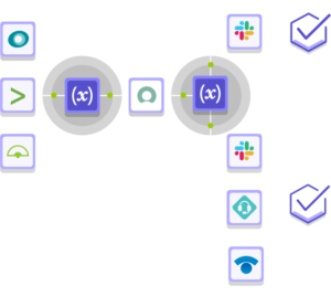 A DevOps toolchain helps with workflow orchestration.