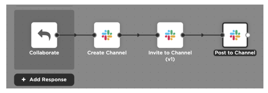 Post the details of the Zendesk ticket to the dedicated Slack channel.