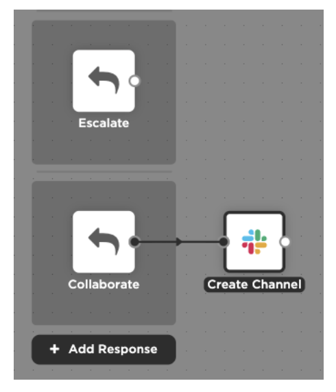 Drag in the Slack Create Channel step to create a place to collaborate.