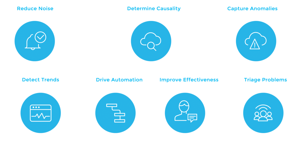 7 Key Capabilities of Automated Incident Management