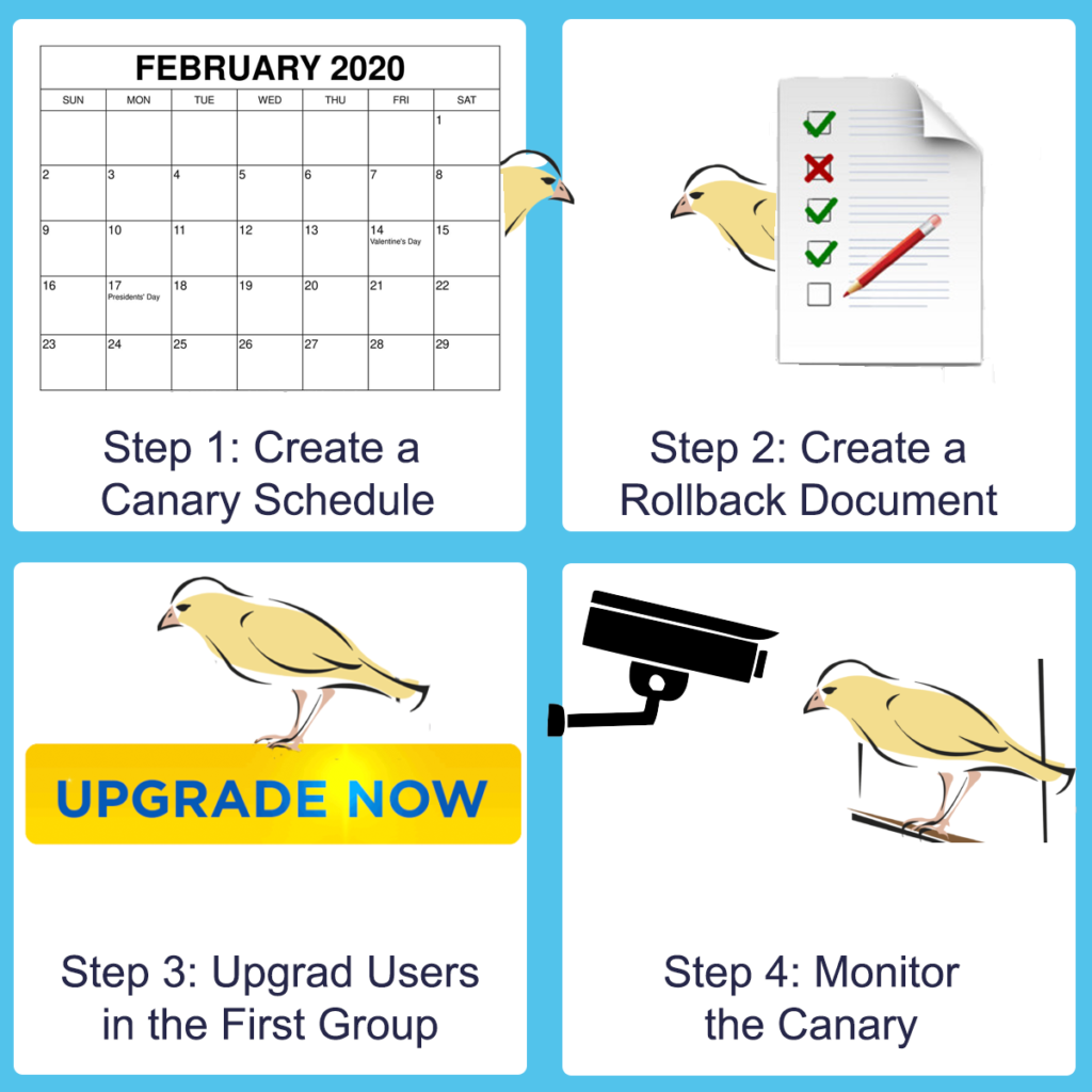 4 steps to canary releases