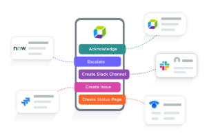 xMatters automated workflow