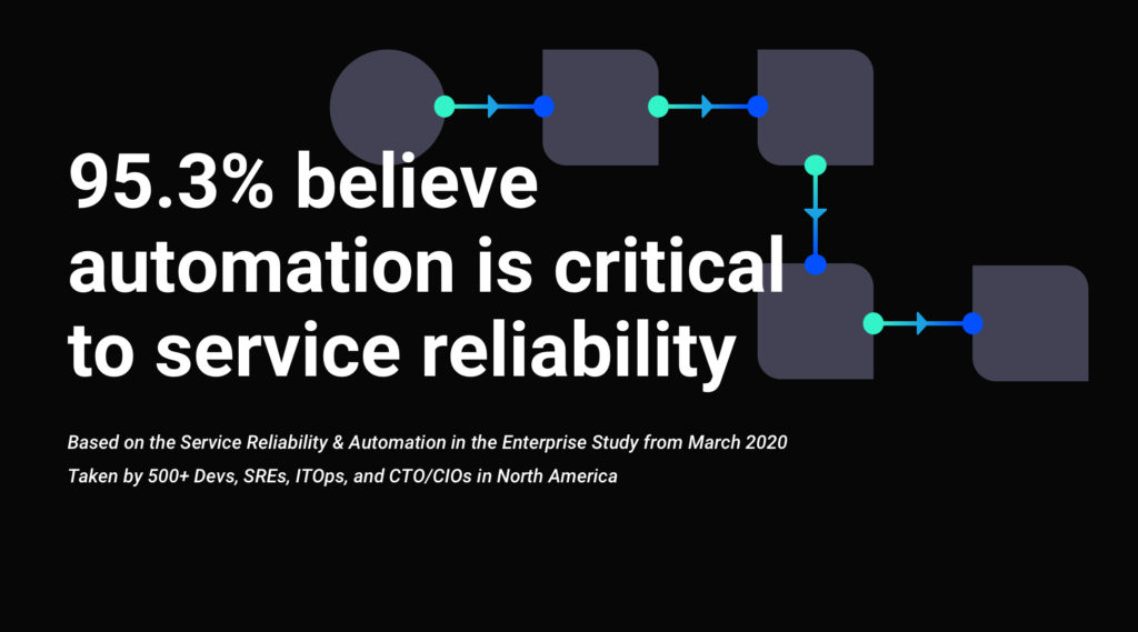 State of Service Reliability and Automation in the Enterprise survey | xMatters