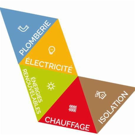 Trichet Electricite électricité générale (entreprise)