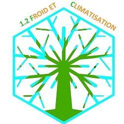 1 2 Froid et Climatisation climatisation, aération et ventilation (fabrication, distribution de matériel)
