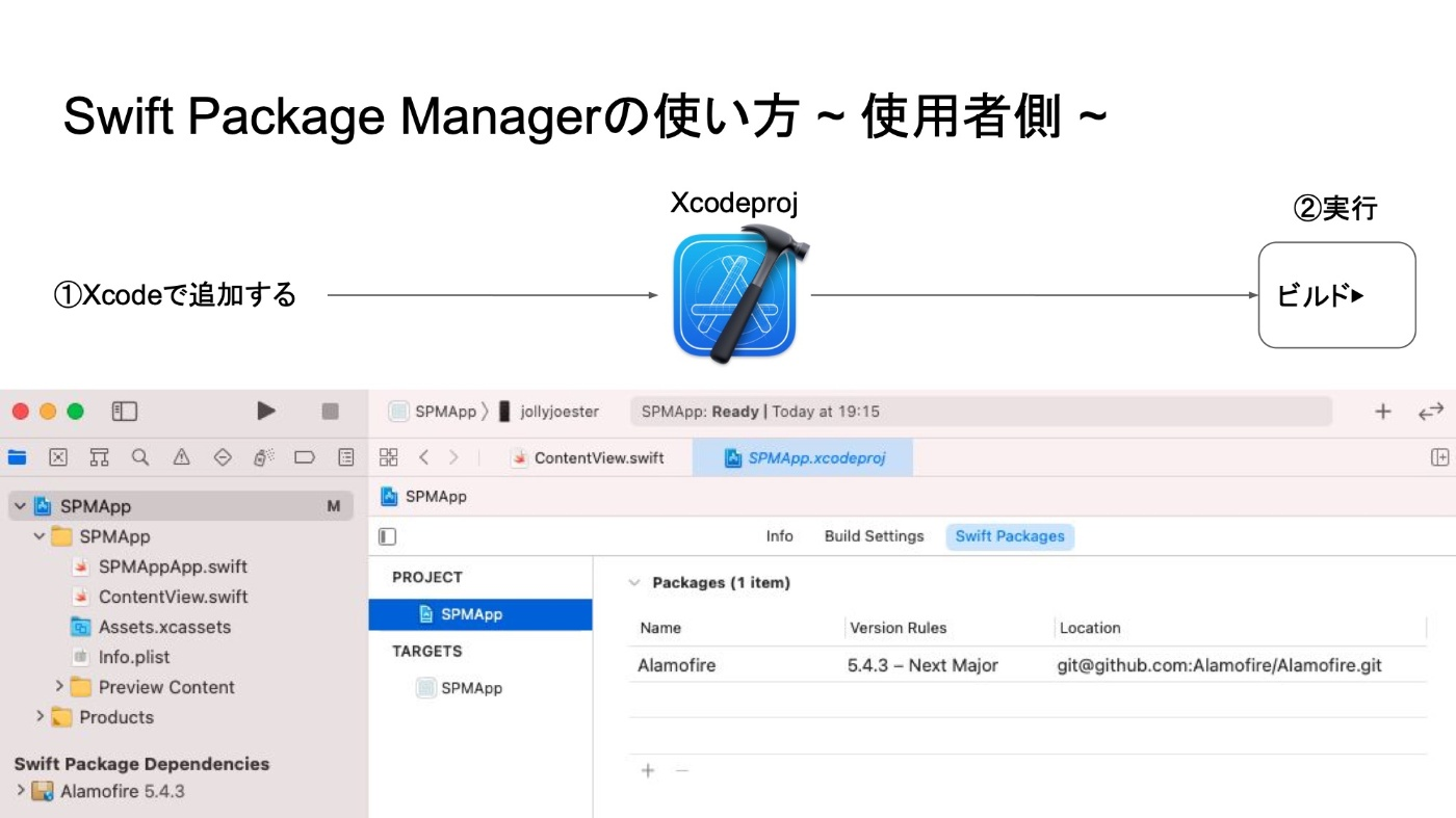 Swift Package Managerの使い方 ~ 使用者側 ~