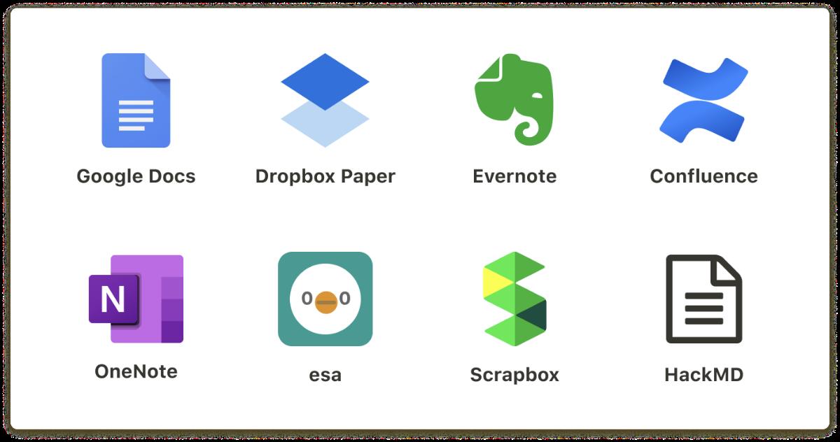 Google Docs, Dropbox Paper, Evernote, Confluence, OneNote, esa, Scrapbox, HackMD