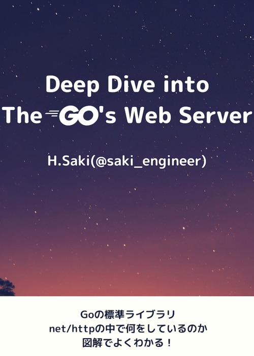 Deep Dive into The Go's Web Server
