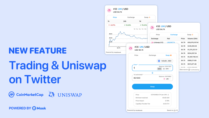 Trading View by CMC & Uniswap 🦄 on Twitter