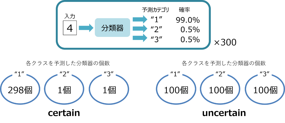 example o uncertainty2