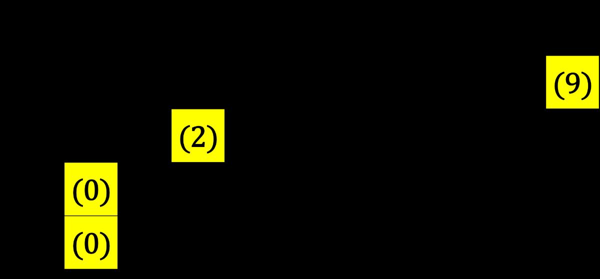 keyence_b_figure