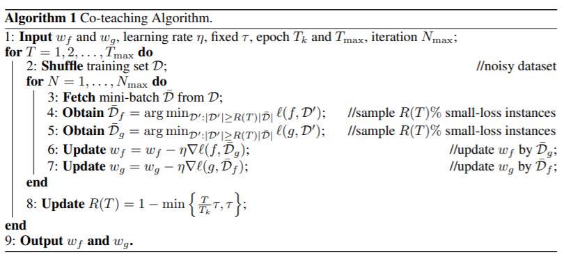 アルゴリズム