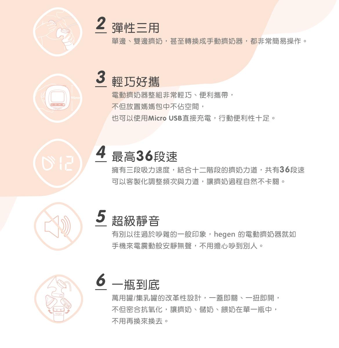 hegen 舒芙蕾多功能雙邊電動擠奶器: 特色介紹