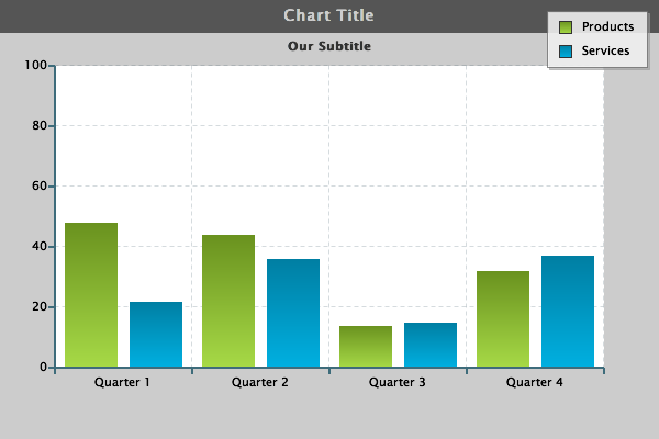 BG 1.2 Chart 7