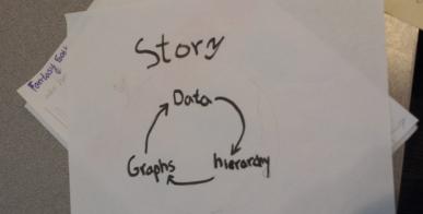 data visualization story