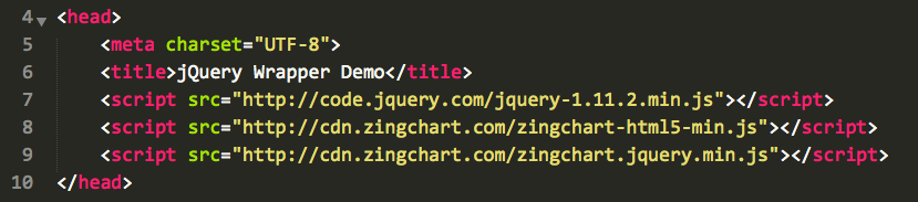 including ZingChart in your jQuery file