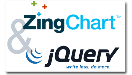 jQuery charts now available with ZingChart wrapper