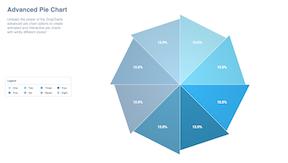 Advanced Pie Chart