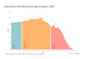 Population Pyramid with Custom Animation