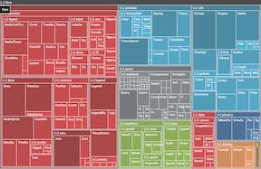 Filesystem Canvas Treemap