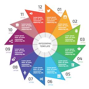 Pie Chart Transform Infographic