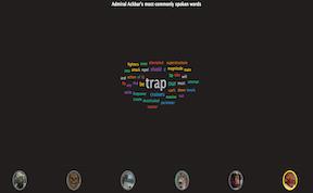 Star Wars Wordcloud